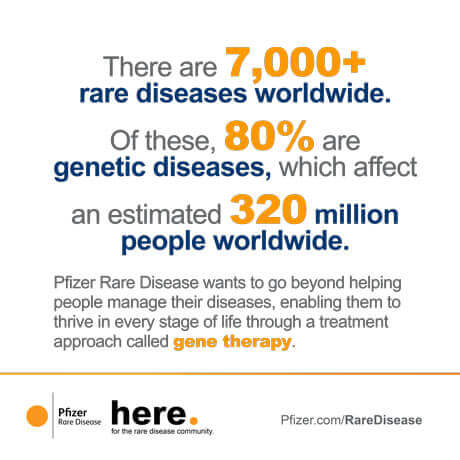 GeneTherapy_Infograms-3