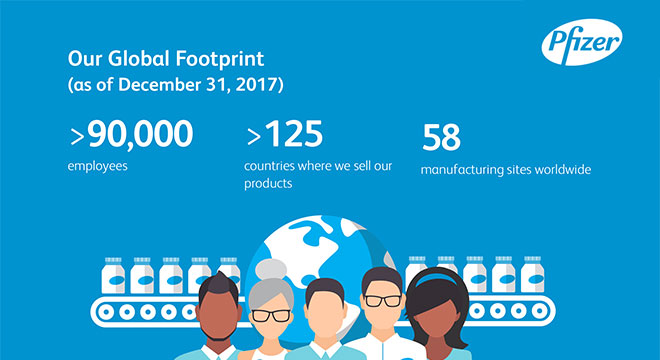 Our Global Footprint (as of December 31, 2017)