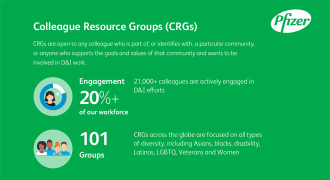 Colleague Resource Groups (CRGs)