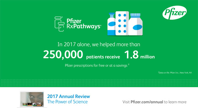 Access to Medicine RXP (Pfizer RxPathways)