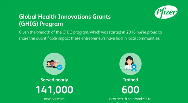 GHIG Global Health Innovations Grants (GHIG) Program