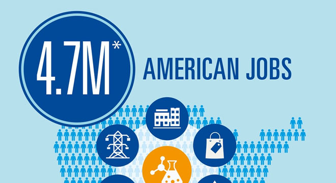 American Pharmaceutical Innovation and Job creation