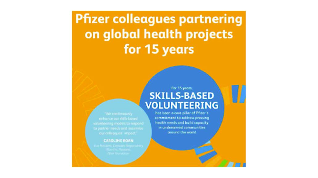Pfizer colleagues partnering on global health projects for 15 years infographic